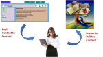 online healthcare training